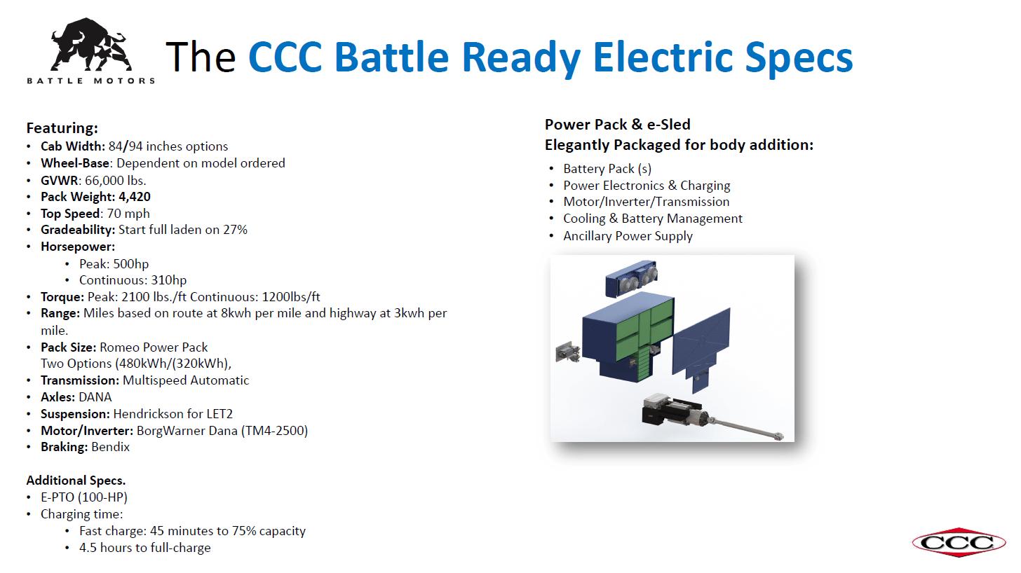 Battle Ready 5